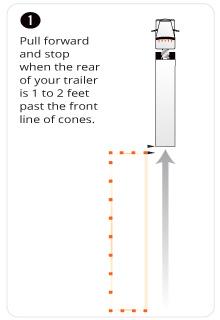 CDL Practice Test Dimensions