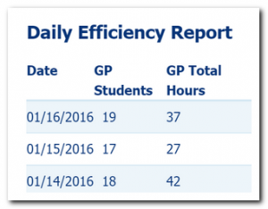 cdl-college-online-reports-daily-efficiency